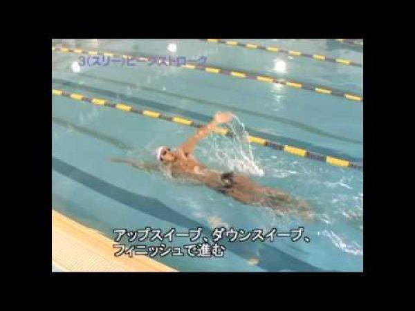 背泳ぎの腕の動かし方をイメージしてみよう